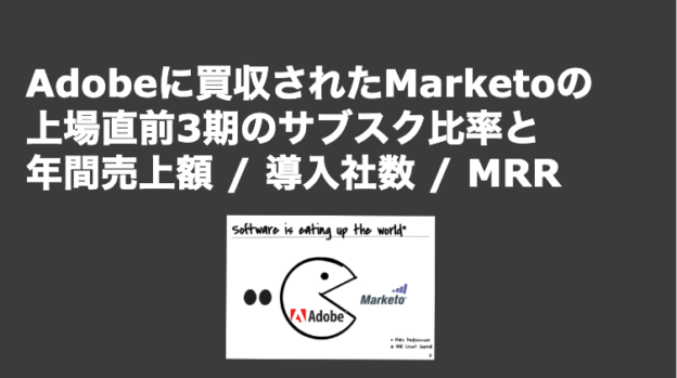 saaslife_Adobeに買収されたMarketoの上場直前3期のサブスク比率と年間売上額 / 導入社数 /MRR