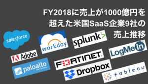 saaslife_MarketoFY2018に売上が1000億円を超えたSaaS企業9社の売上推移(Salesforce、Adobe、Palo Alto Networks、Workday、Fortinet、Dropbox、Splunk、LogMein、Tableau)_アイキャッチ
