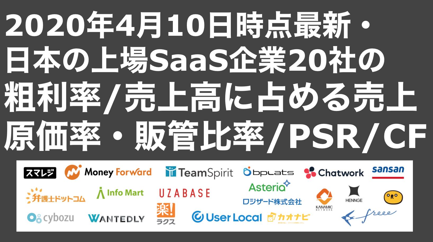 saaslife_2020年4月10日時点最新・日本の上場SaaS企業20社の粗利率売上高に占める売上原価率・販管比率PSRキャッシュフローCF