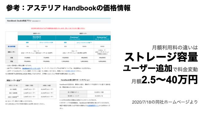saaslife_アステリア Handbookの製品情報