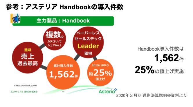 saaslife_参考:アステリアHandbookの導入件数は1,562件