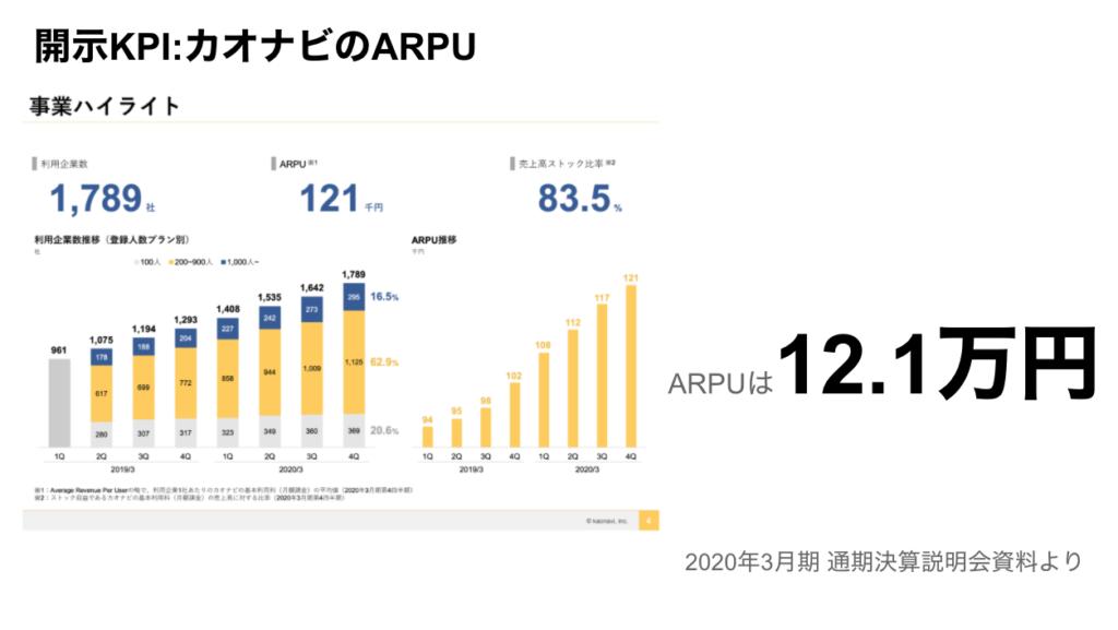 saaslife_開示KPI:カオナビのARPU