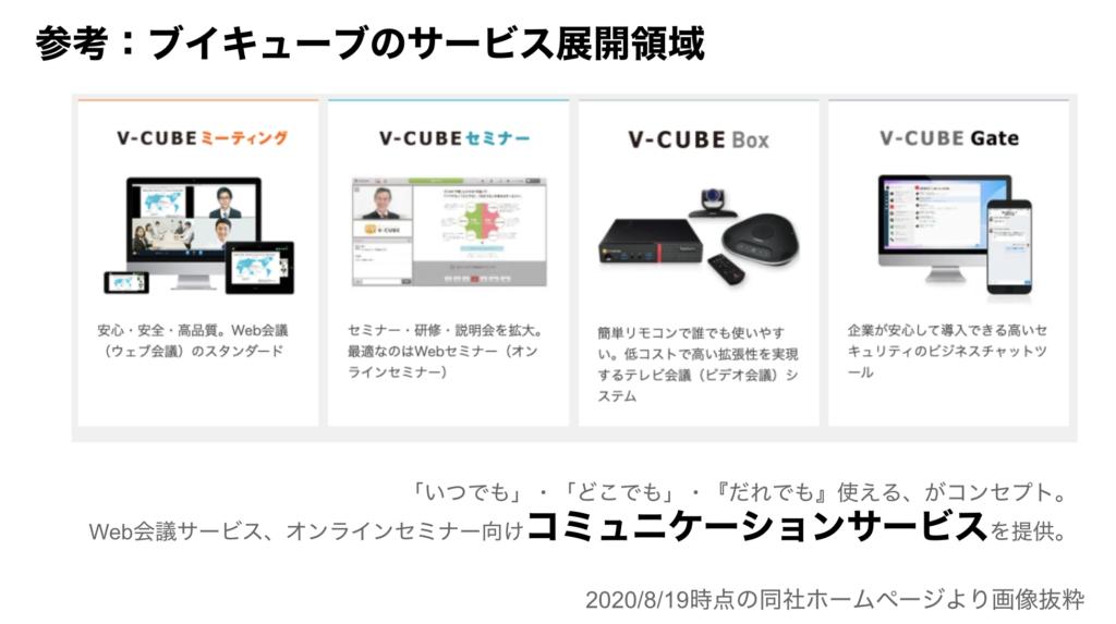 saaslife_参考:ブイキューブのサービス展開領域