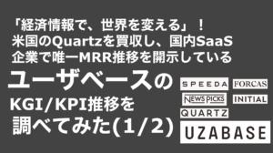 saaslife_「経済情報で、世界を変える」!米国のQuartzを買収し、国内SaaS企業で唯一MRR推移を開示しているユーザベースのKGI/KPI推移を調べてみた(1/2)