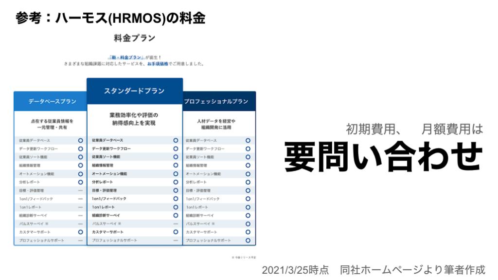saaslife_参考:ハーモス(HRMOS)の料金